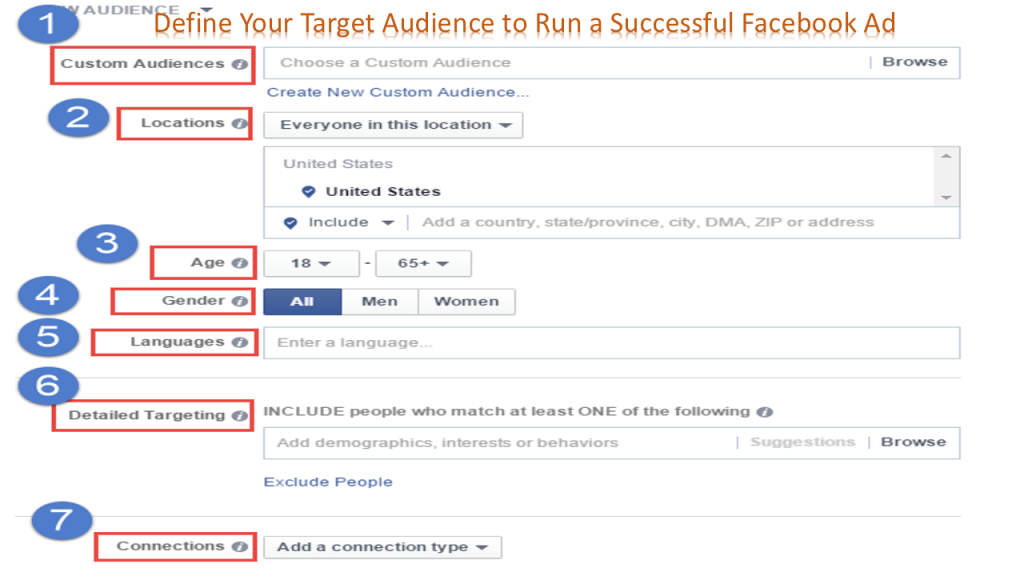 Promote A Small Online Business With Facebook Ads Only After Knowing Your Audience