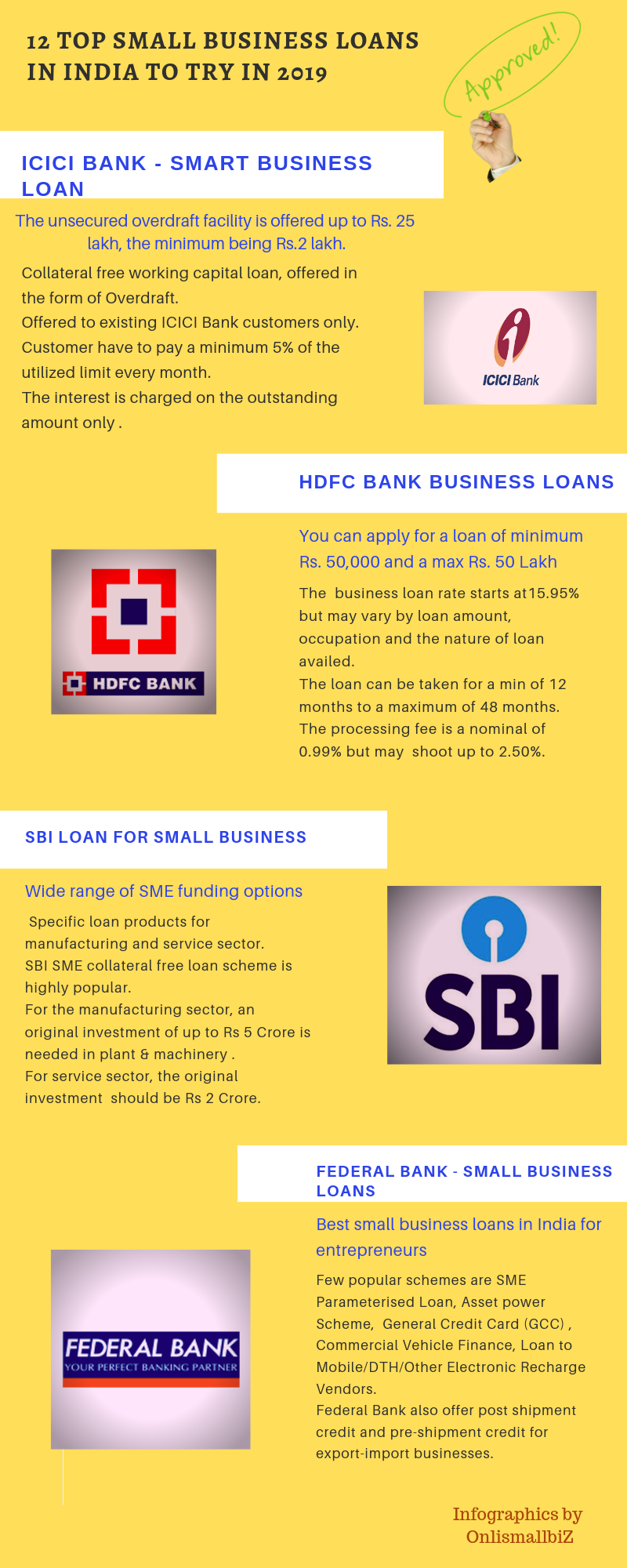 small business loans in India - infographic_1