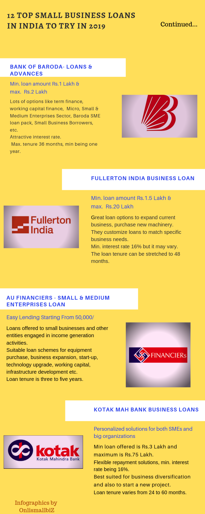 small business loans in india- infographic_2