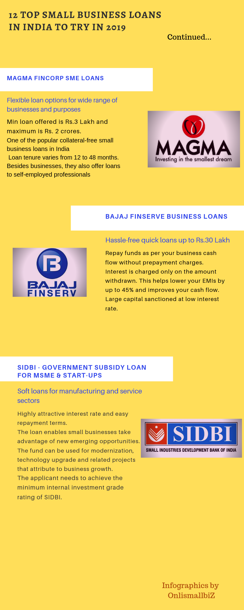 SMB loans in India