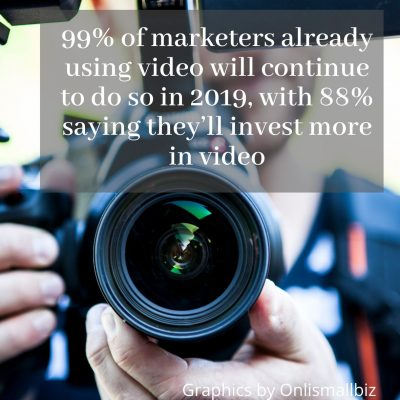 statistics related to video marketing 2020