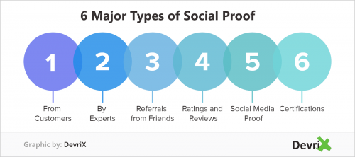give social proof