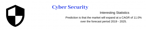 cyber security- one of the best business ideas to make money