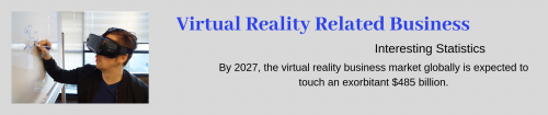 virtual reality related business