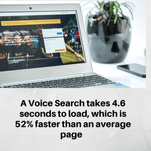 Page Loading Speed for Voice Search