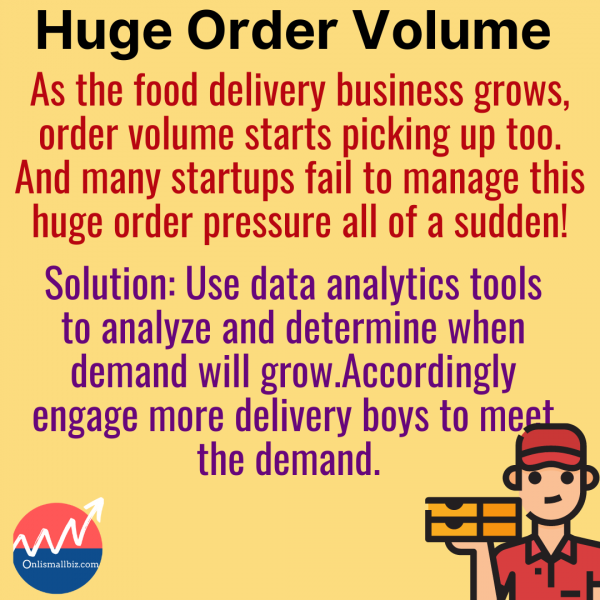 Inability to handle huge order volume is why food startups fail