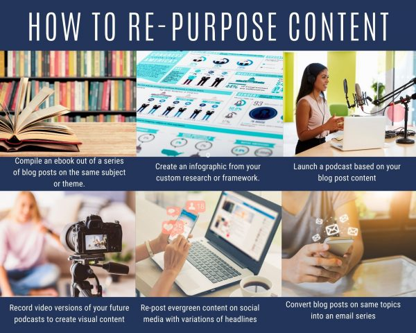 how to re-purpose content